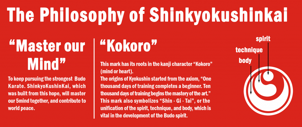 Philosophy of Shinkyokushinkai